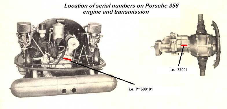 porsche and serial number reference site there are several important numbers to identify a 356 engine the first and most obvious one is the serial number which uniquely identifies each engine